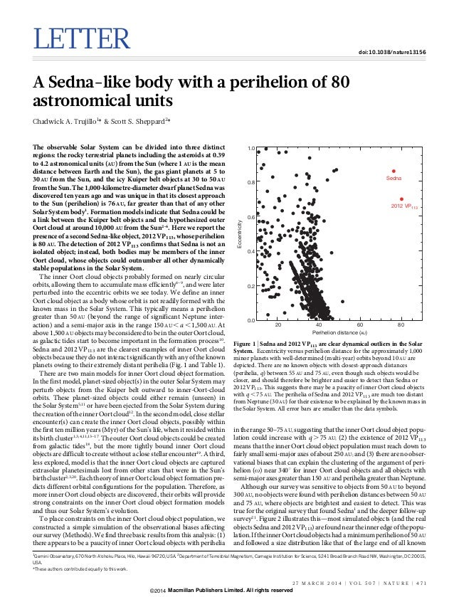 A Sedna-like body with a perihelion of 80 astronomical units