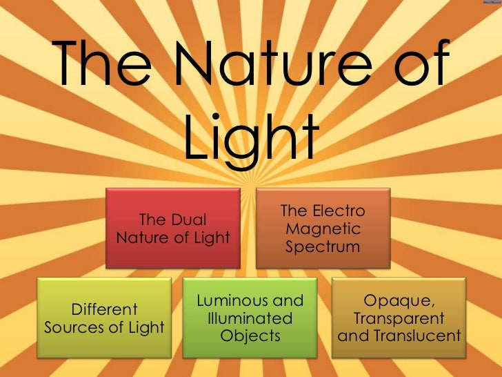 The Nature of    Light                            The Electro           The Dual                             Magnetic     ...