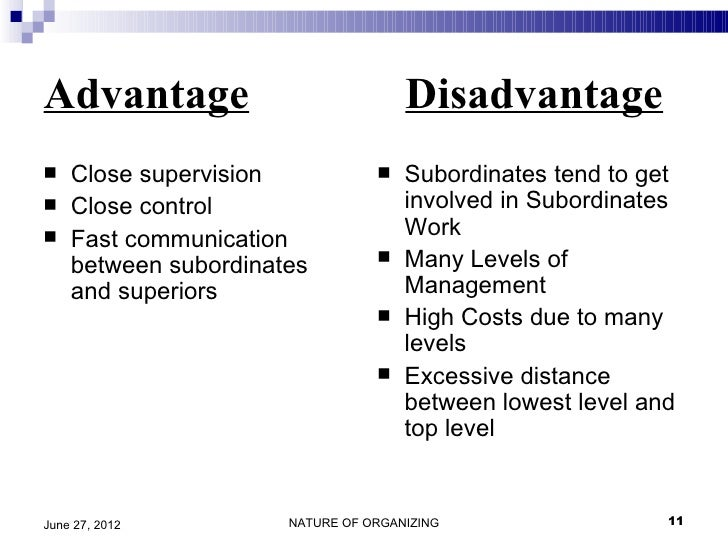 c c e disadvantages