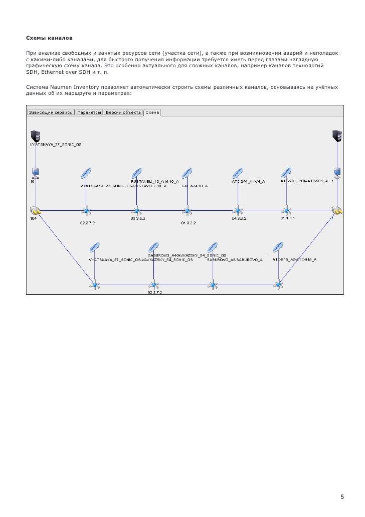 графическую схему