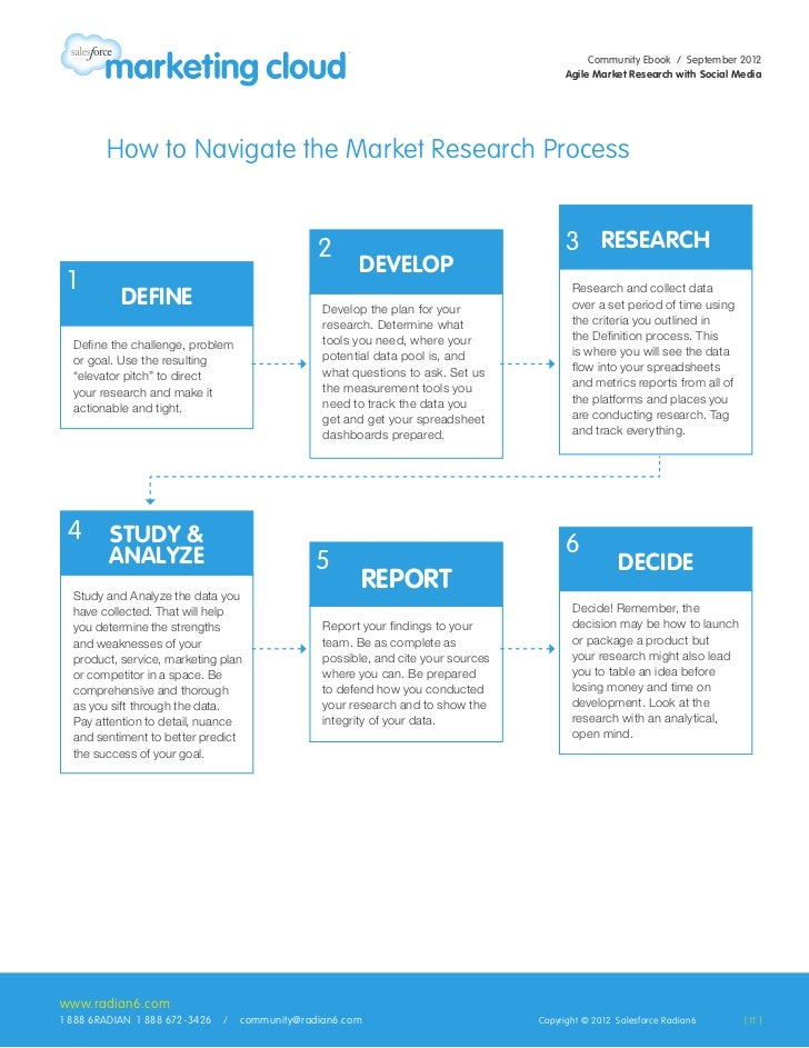 How to Navigate the Market Research Process