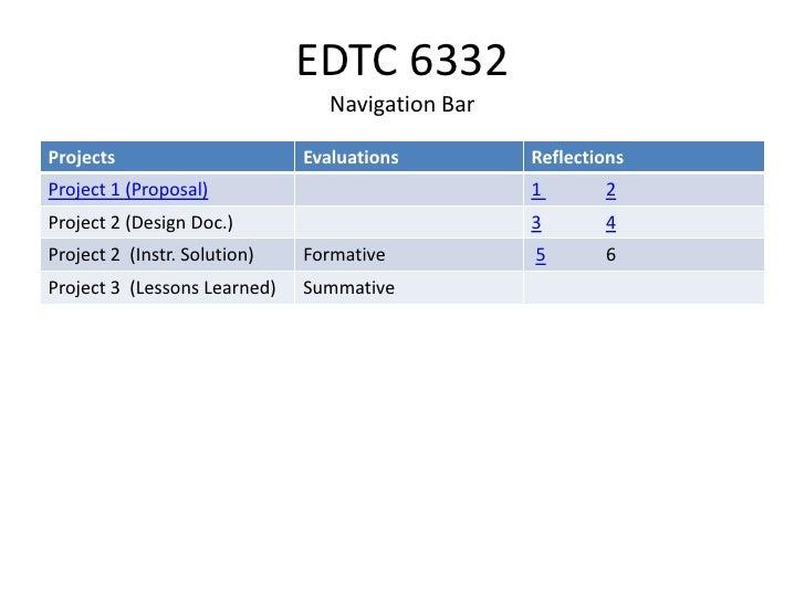 Navigation bar 1