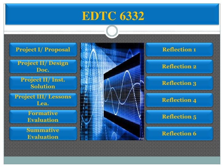EDTC 6332Project I/ Proposal                Reflection 1 Project II/ Design                                   Reflection 2...