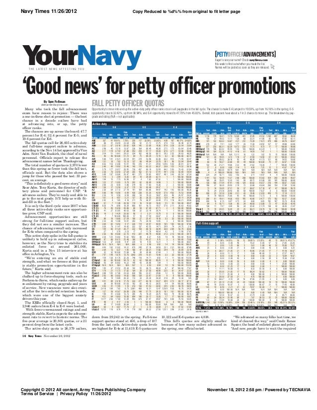 Navy Times 11/26/2012                               Copy Reduced to %d%% from original to fit letter pageCopyright © 2012 ...