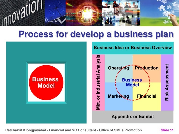 innovative product business plan Click here to view this full business plan vending services business plan executive summary introduction chef vending, llc is a family start-up business that specializes in importing vending machines and commercial food & beverage equipment from spain.