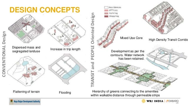 via verde case study analysis To determine the health impact of via verde's unique design, researchers from the city department of housing preservation and development, together with other partners including columbia university, are conducting a study funded by the national institutes of health and the macarthur foundation to determine whether such innovative buildings.