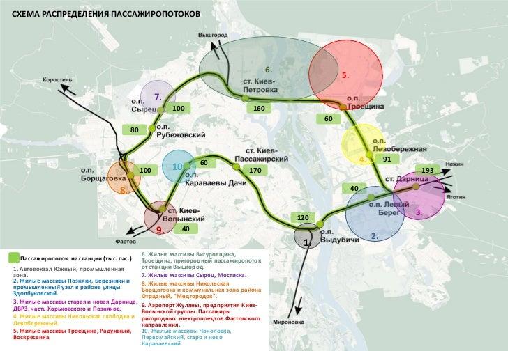 Линии метрополитена