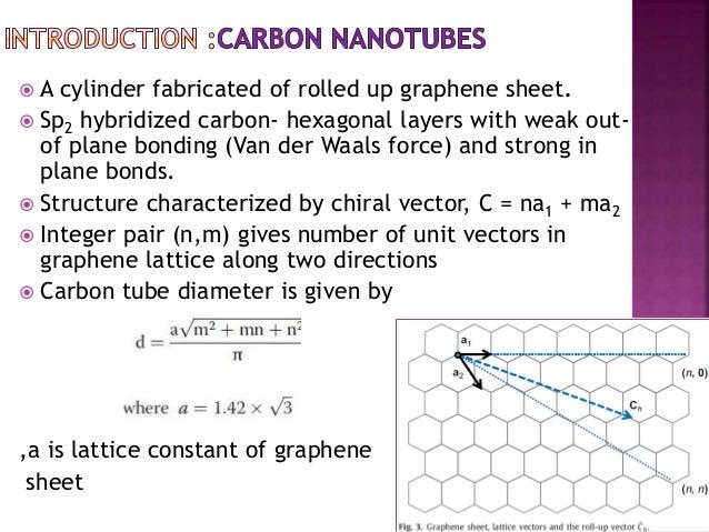 Carbon Nanotubes For Aerospace Applications