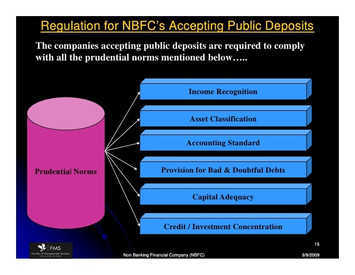 bank v s nbfc Nbfc – factors (reserve bank) directions, 2012 non-banking financial companies auditor's report nbfc's - acceptance of.