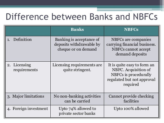 Private Sector Banks vs Public Sector Banks