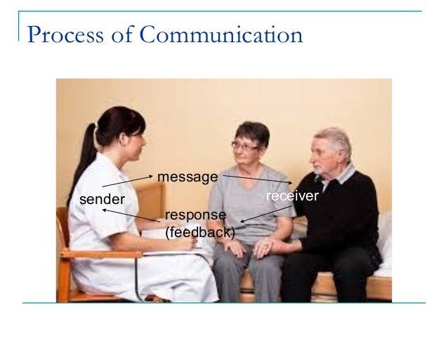 nursing communication skills essay