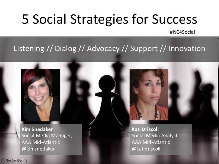 5 Social Strategies for Success                                                   #NC4SocialListening // Dialog // Advocac...