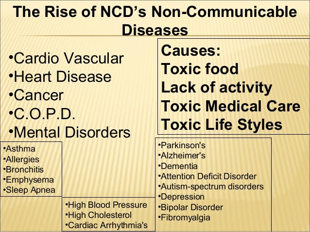 Non communicable diseases examples
