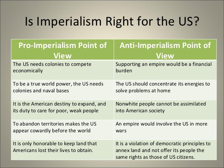 imperialism essays Part a short answer the documents below relate to the positive and negative effects of imperialism examine each document carefully and then answer the question.