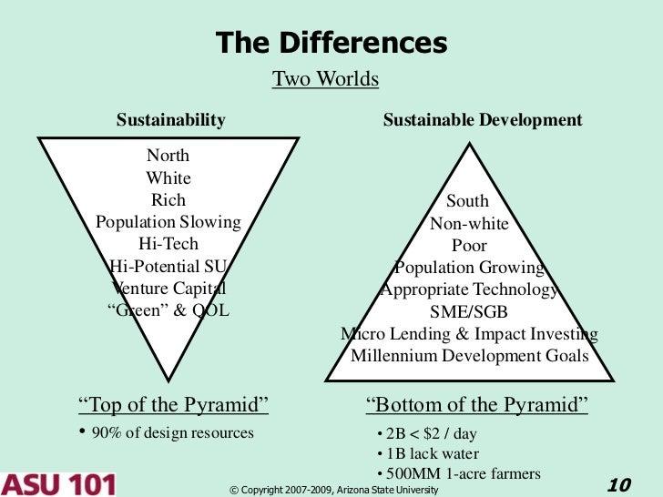 http://image.slidesharecdn.com/nciia2010curriculaforsd-100325150735-phpapp02/95/developing-entrepreneurship-curricula-for-sustainable-development-10-728.jpg?id\u003d7497