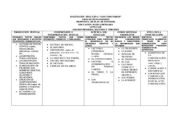 Núcleo de comuniucaciones. Estándares y contenidos .español e inglés (revisado 26 de octubre de 2010.10.30 a.m.)