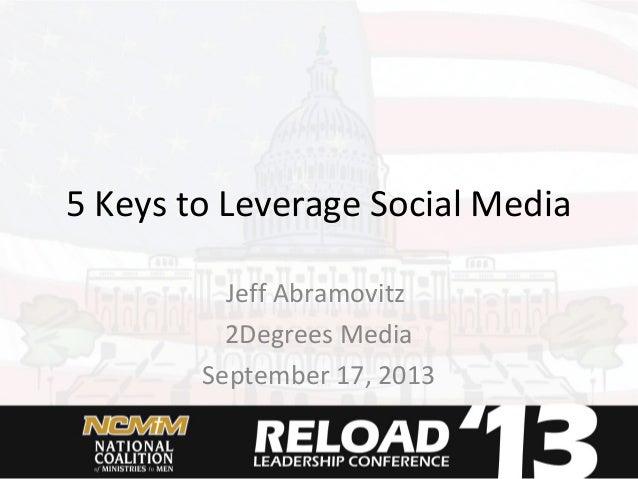 NCMM Reload13 social media workshop- Jeff Abramovitz