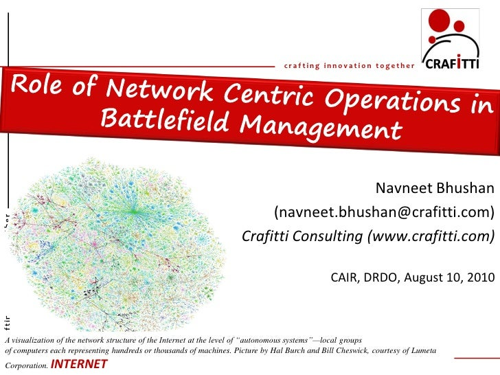 Nco Role In Battlefield Management