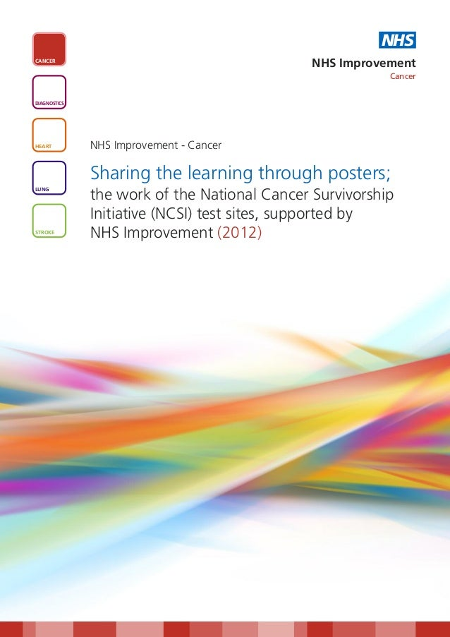Sharing the learning through posters; the work of the National Cancer Survivorship Initiative (NCSI) test sites, supported by NHS Improvement