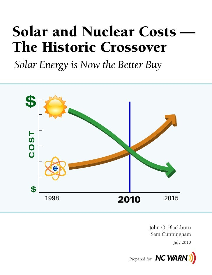 Solar and Nuclear Costs —The Historic CrossoverSolar Energy is Now the Better Buy  $   COST    $          1998         201...