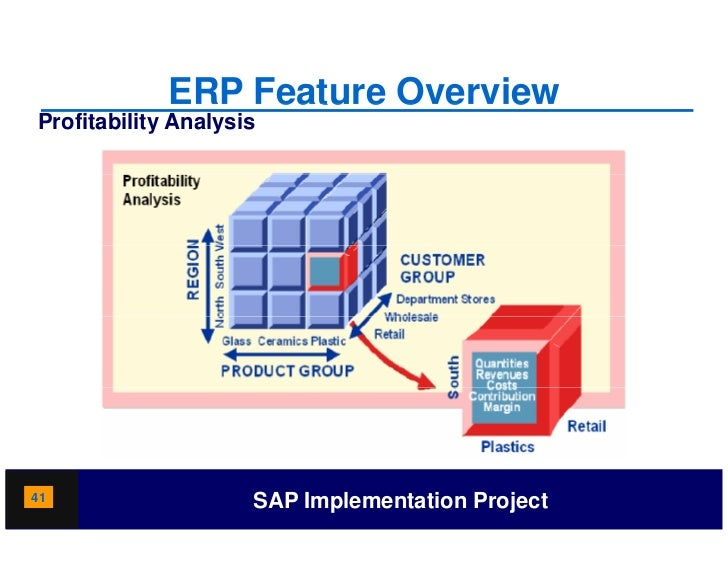 sap hr abap training material pdf