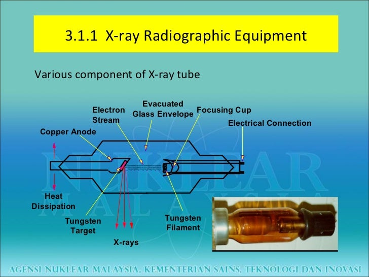 Index also Solar Thermal Europe Market Shrinking There Exceptions together with 302 besides Electron gun also Microct. on vacuum tube current