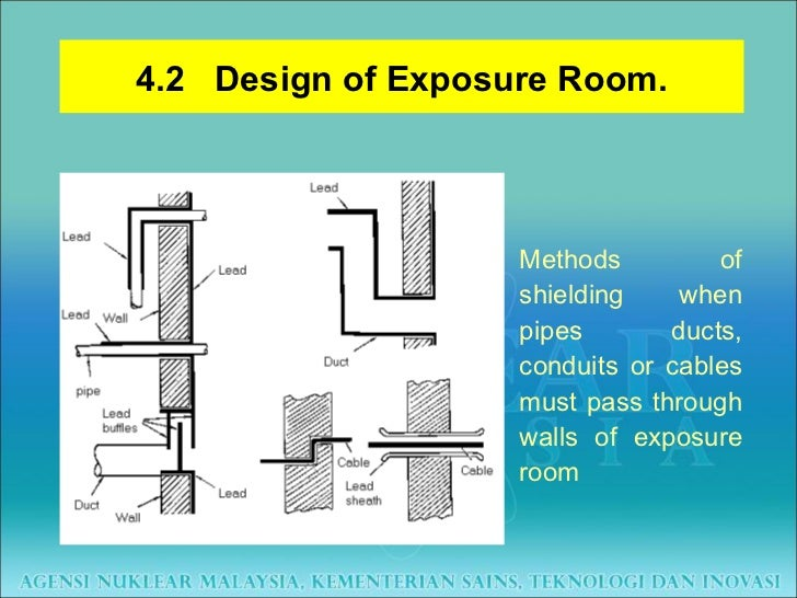 Non destructive testing ndt industrial radiography for X ray room design