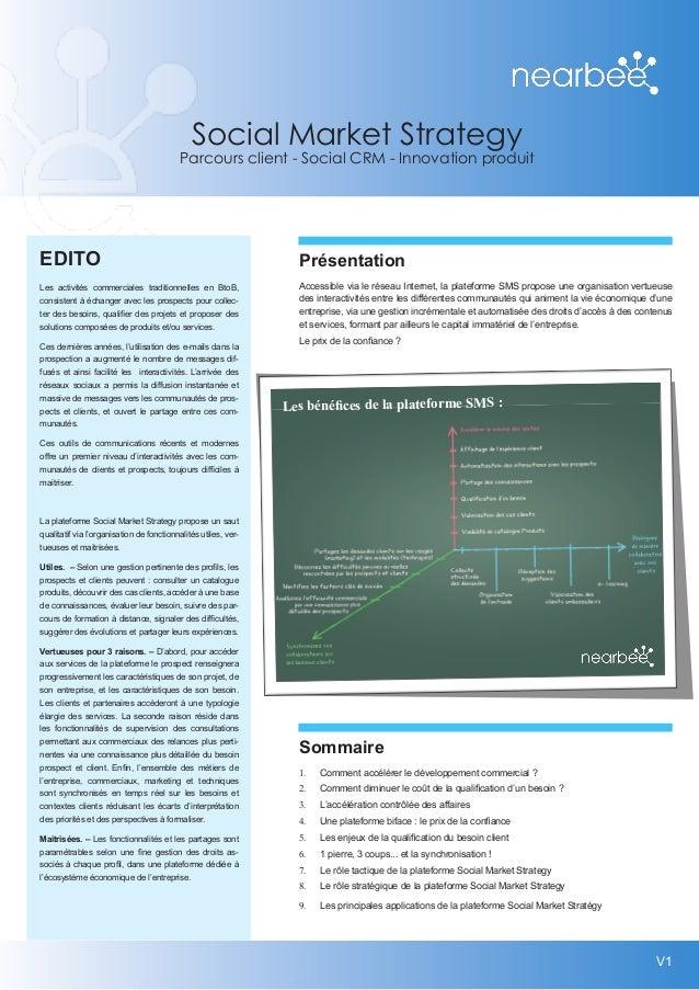 Social Market Strategy                                          Parcours client - Social CRM - Innovation produitEDITO    ...