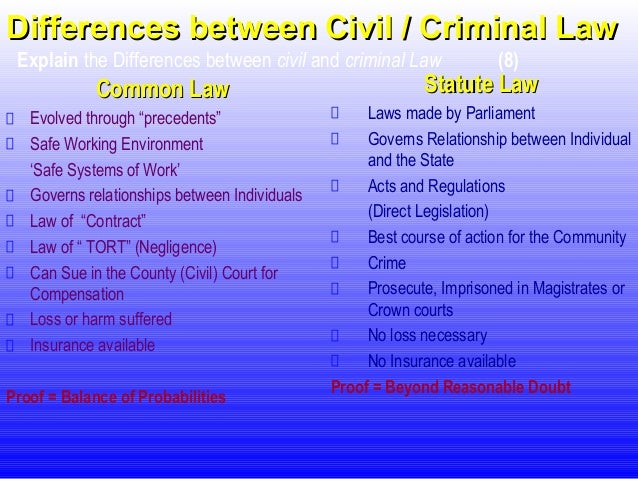 differences between common law and equity Common law evolved over time as a judge made law (according to doctrine of precedent) in common law the king was the head of the government common law was the law administered by the royal courts and as such a more standardised set of rules based on customary law was gradually enforced throughout the whole of.
