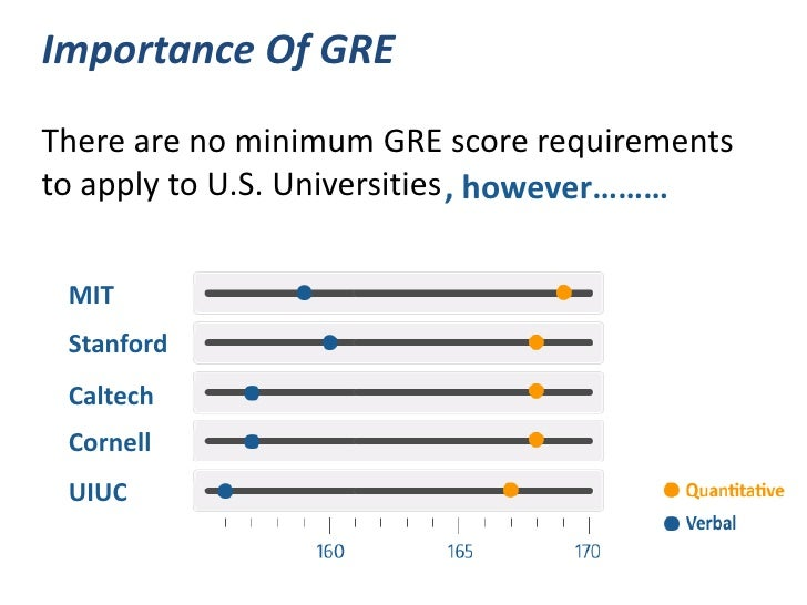 gre essay scores 4 For the gre, you need to compose an issue and an argument essay, and at mygretutor we review the essay format, and review how to write well prepare for the gre essay section with our prep guides and essay grading service.