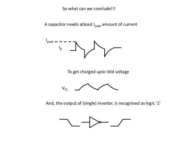 So what can we conclude!!!A capacitor needs atleast Ipeak amount of currentIpeak        IR               To get charged up...