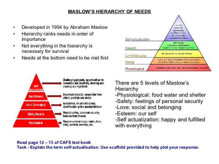maslow vs tiger woods essay Tiger woods when you think of the most popular icons in today's sports world, you probably think of lebron james or tom brady or derek jeter well tiger.