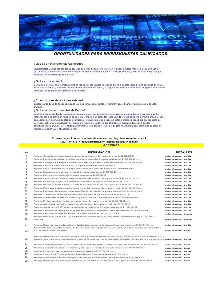 OPORTUNIDADES PARA INVERSIONISTAS CALIFICADOS.       ¿Qué es un Inversionista Calificado?      Inversionistas Calificados ...