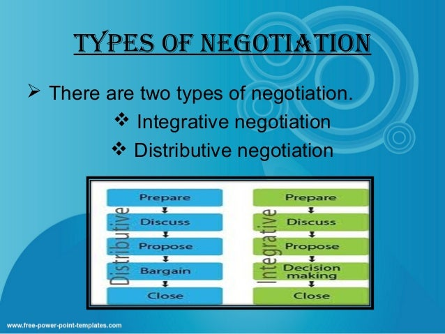 momscom analysis of integrative negotiations Integrative bargaining is important because it usually produces more  carrying  out an empathetic analysis will help you understand your adversary's interests.