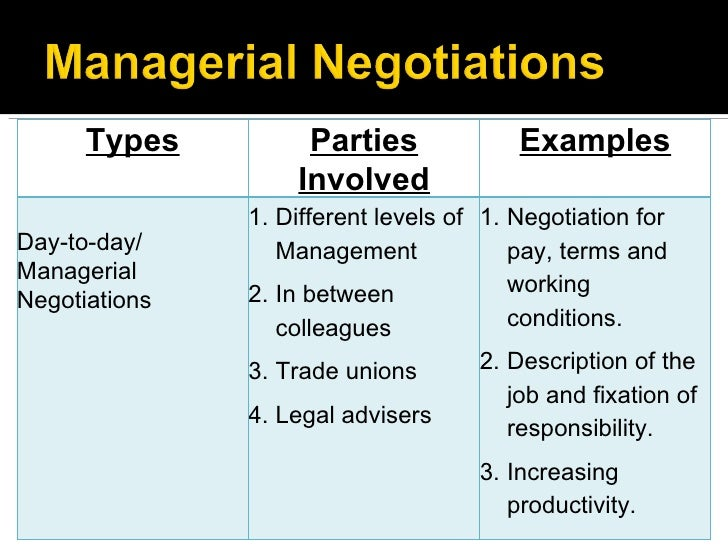 negotiations for managers essay Sample of negotiation for apartment lease essay (you can also order custom written negotiation for apartment lease essay.