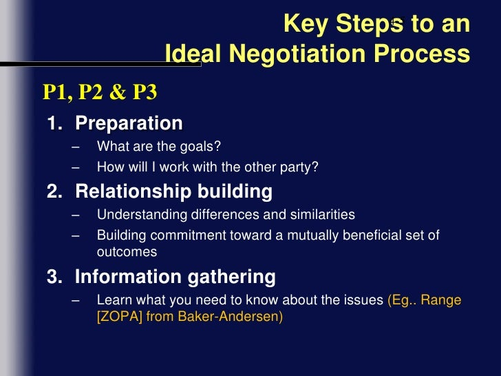 negotiation planning 5 5 tactics to win a negotiation, according to  5 tactics to win a negotiation, according to an fbi  the secret to gaining the upper hand in a negotiation is to.