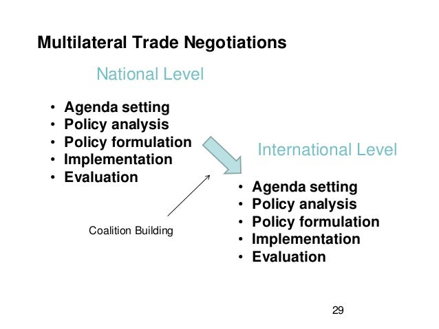 interest the measure of negotiation Difficult conversationa framework for describing how to apply interest-based negotiation negotiation the measure program on negotiation at harvard law school.