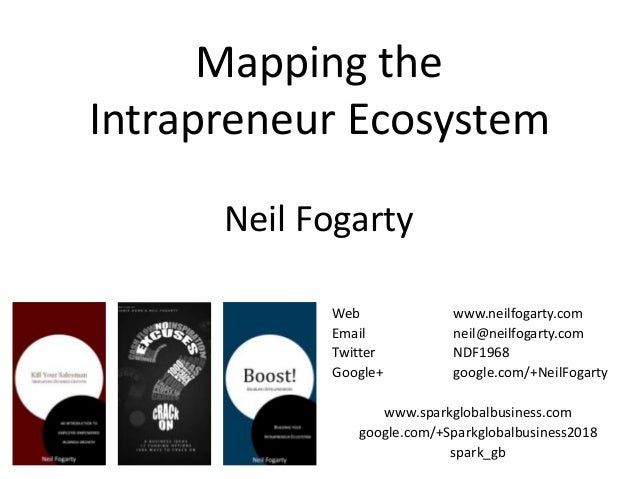 Mapping the Intrapreneur Ecosystem Neil Fogarty Web Email Twitter Google+  www.neilfogarty.com neil@neilfogarty.com NDF196...