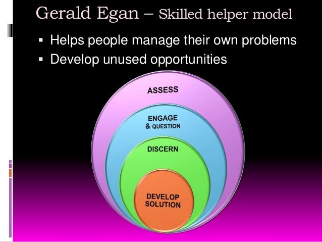 the skilled helper model Using a practical and proven three-stage model, egan's internationally recognized text provides a successful problem-management and opportunity development approach to effective helping that emphasizes the collaborative nature of the therapist-client relationship.