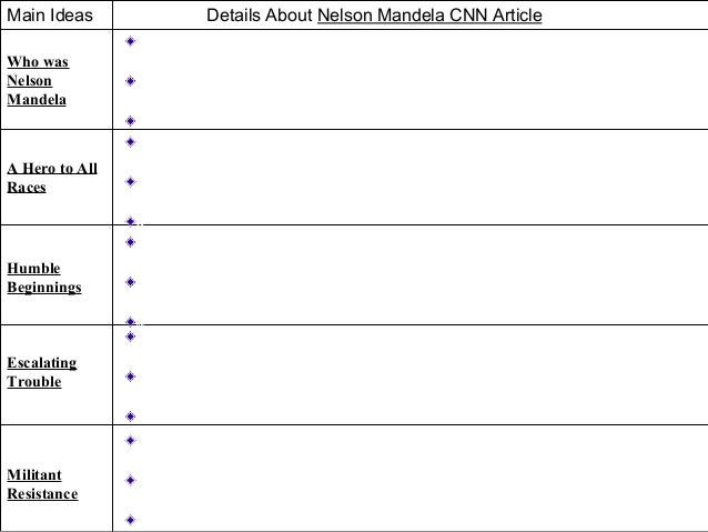 Nelson mandela 2 column notes
