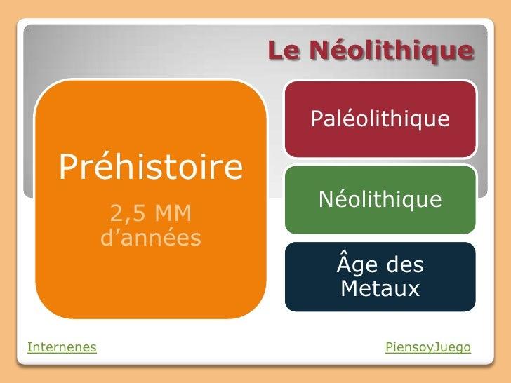 Le Néolithique                          Paléolithique    Préhistoire                           Néolithique              2,...