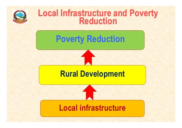 infrastructure and rural urban development Infrastructure and rural development in malaysia introduction 1 malaysia has achieved substantial success in its rural development, especially in reducing the incidence of poverty in both.