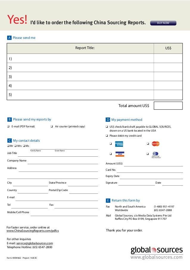Expiry Date Format Expiry Date Signature Date Us$