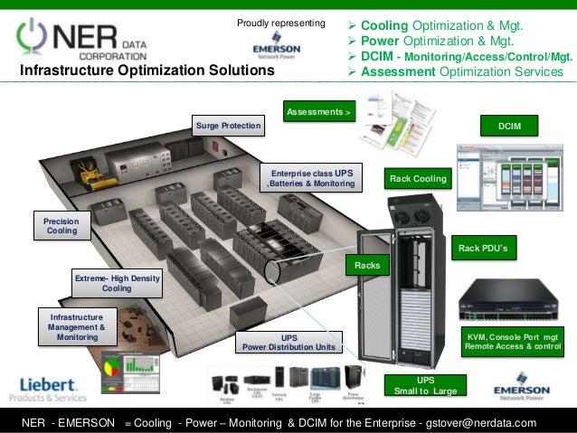  Cooling Optimization & Mgt.  Power Optimization & Mgt.  DCIM - Monitoring/Access/Control/Mgt. Infrastructure Optimizat...