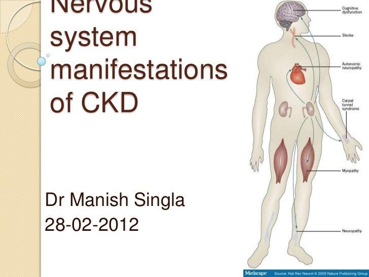 Nervoussystemmanifestationsof CKDDr Manish Singla28-02-2012