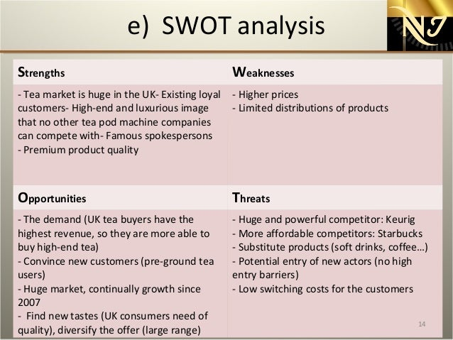 swot analysis nestle essay 3 essay ± nestle ± swot analysis in business field, organisations tend to utilise diverse kinds of frameworks in order to understand their internal as well as external threats.