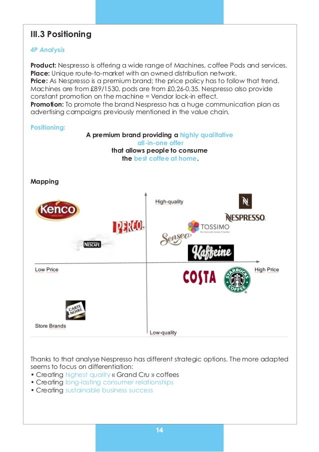 brand segmentation and positioning espresso Continue for 1 more page » • join now to read essay brand positioning the victoria & alfred waterfront company brand segmentation and positioning - espresso.