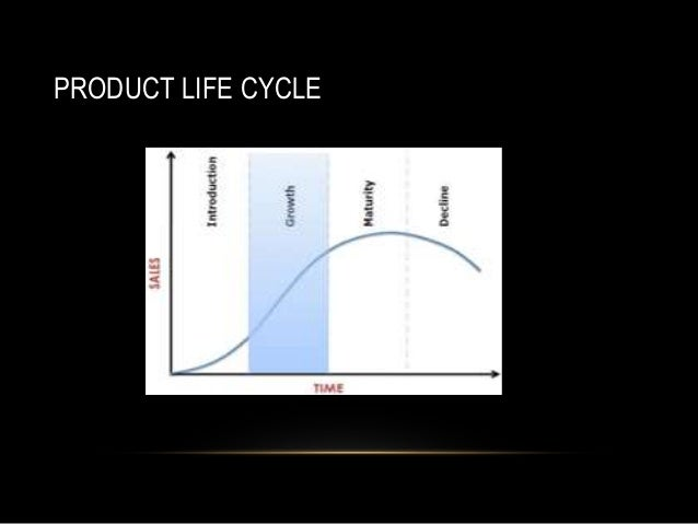 product life cycle for coffee The product life cycle theory is popular among marketers, as different stages of a product require a different marketing strategy  80 creative coffee shop name .