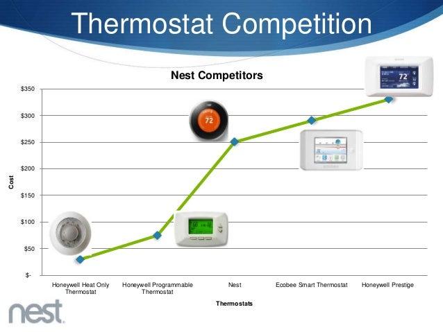 Honeywell Wifi Thermostat Wiring Diagram also Hvac Indoor Unit Wiring Diagram additionally Automotive Wiring Diagram Symbols as well Trane XL802 likewise Watch. on honeywell home thermostat wiring diagram