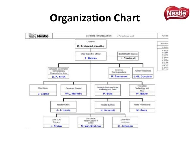 essays organisational structure It is easier to read a book if you understand the different types of organization patterns learn about the ways that writers can choose to organize their work.